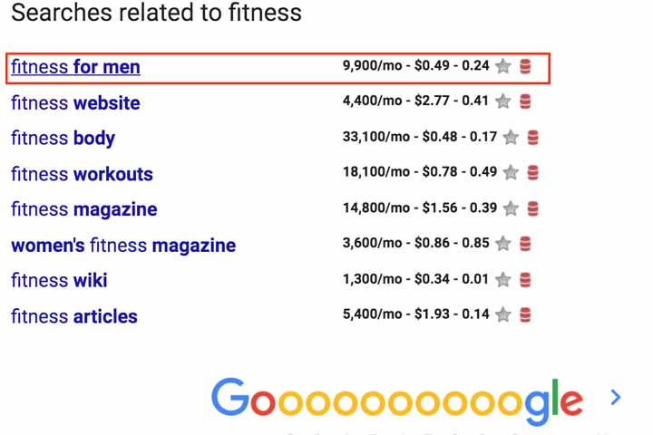 Keyword Research, Analysis and Complete Guide for SEO